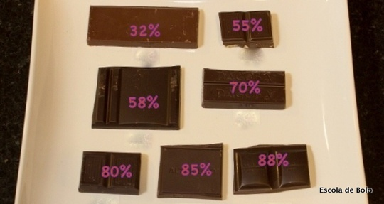 Plate-with-percent-cacao-640x562